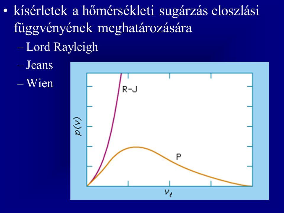 kísérletek a hőmérsékleti sugárzás eloszlási függvényének meghatározására –Lord Rayleigh –Jeans –Wien