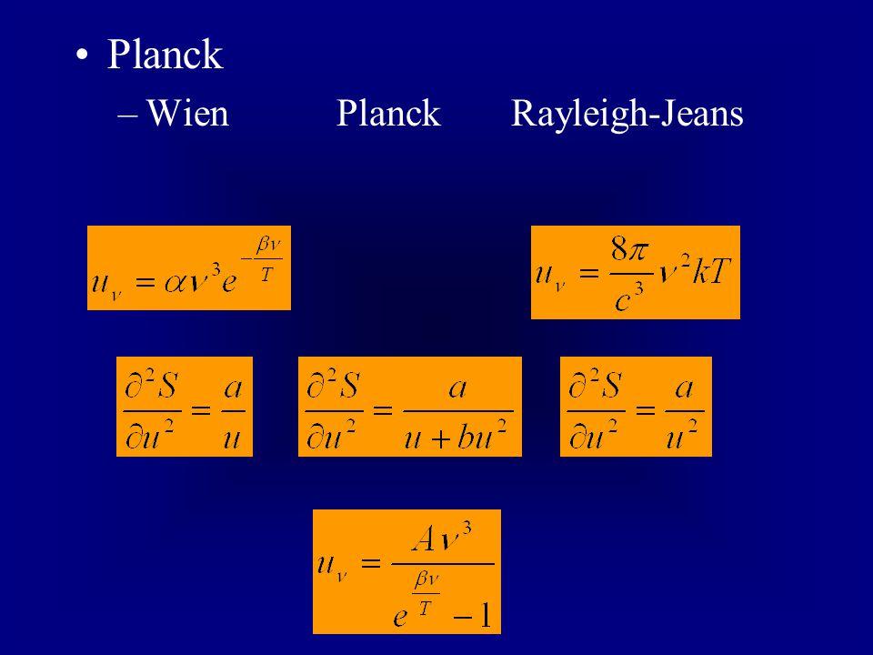 Planck –WienPlanckRayleigh-Jeans
