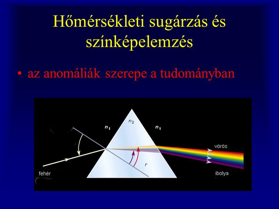 mágneses kvantumszám (1920) –Sommerfeld korrespondencia- elv (1918-1923) –Bohr