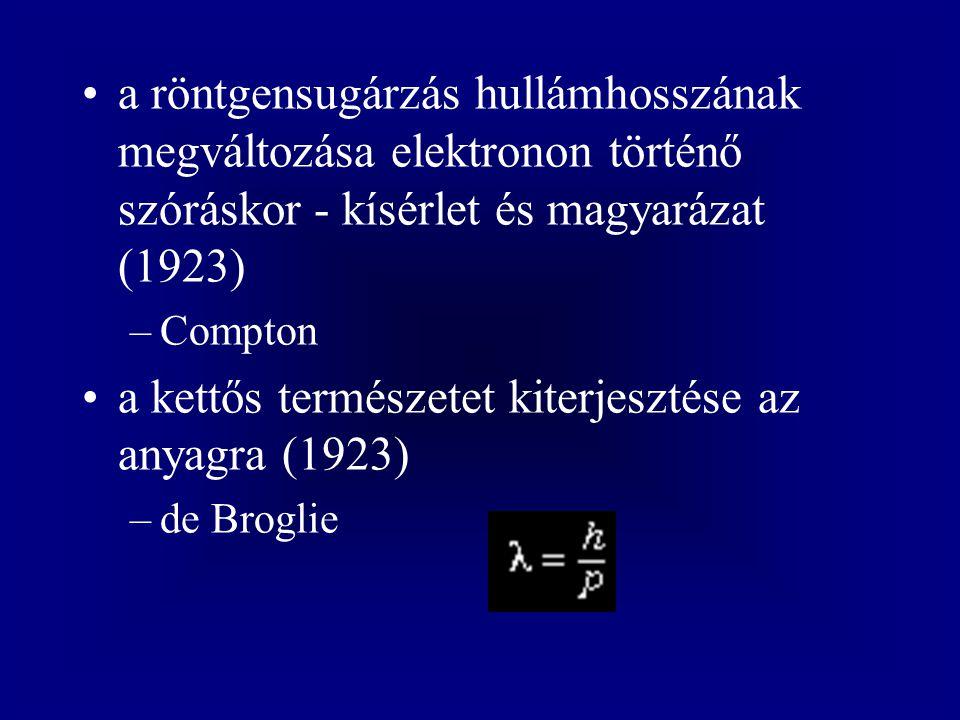 a röntgensugárzás hullámhosszának megváltozása elektronon történő szóráskor - kísérlet és magyarázat (1923) –Compton a kettős természetet kiterjesztés