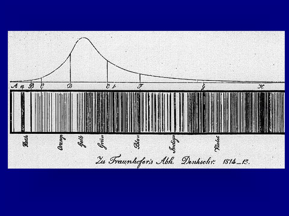 az elnyelési és kibocsátási vonalak közötti kapcsolat (1849) –Foucault a színképelemzés módszerének kidolgozása (1859) –Kirchhoff és Bunsen