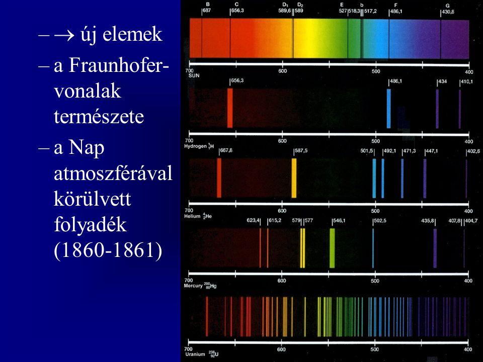 –  új elemek –a Fraunhofer- vonalak természete –a Nap atmoszférával körülvett folyadék (1860-1861)