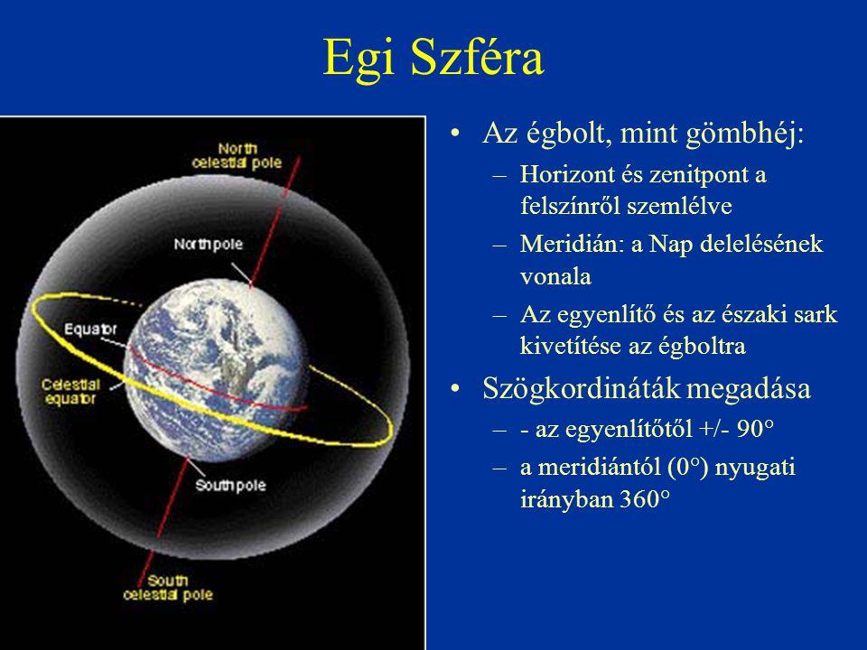Egi Szféra Az égbolt, mint gömbhéj: –Horizont és zenitpont a felszínről szemlélve –Meridián: a Nap delelésének vonala –Az egyenlítő és az északi sark
