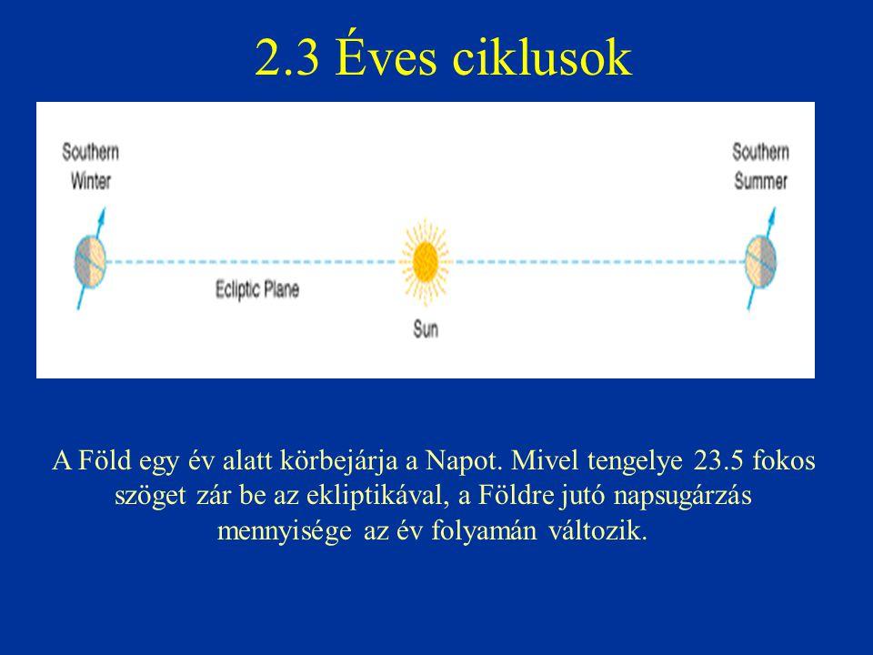 2.3 Éves ciklusok A Föld egy év alatt körbejárja a Napot. Mivel tengelye 23.5 fokos szöget zár be az ekliptikával, a Földre jutó napsugárzás mennyiség