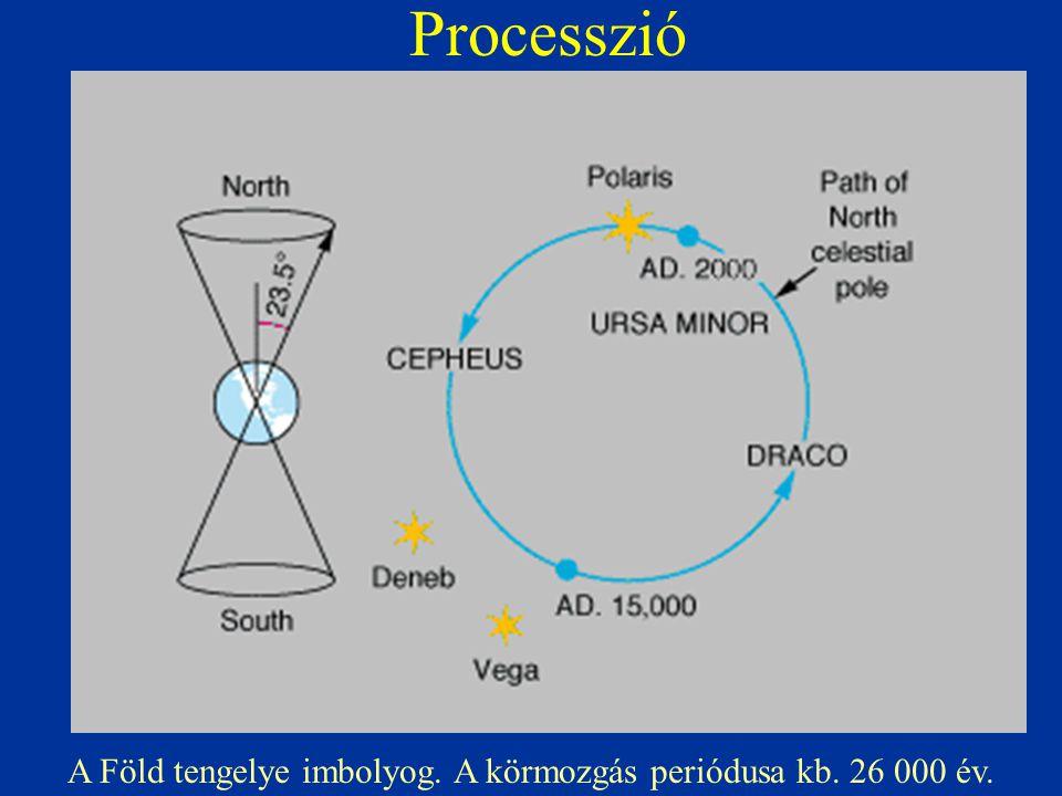 Processzió A Föld tengelye imbolyog. A körmozgás periódusa kb. 26 000 év.