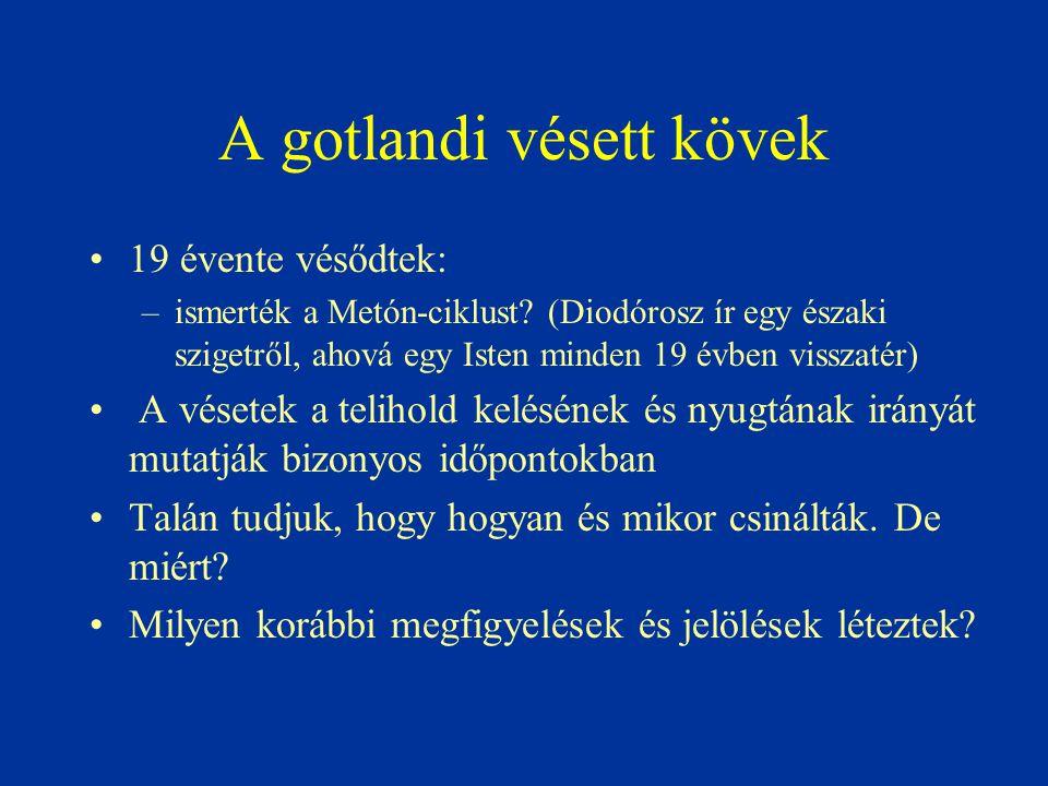 A gotlandi vésett kövek 19 évente vésődtek: –ismerték a Metón-ciklust? (Diodórosz ír egy északi szigetről, ahová egy Isten minden 19 évben visszatér)