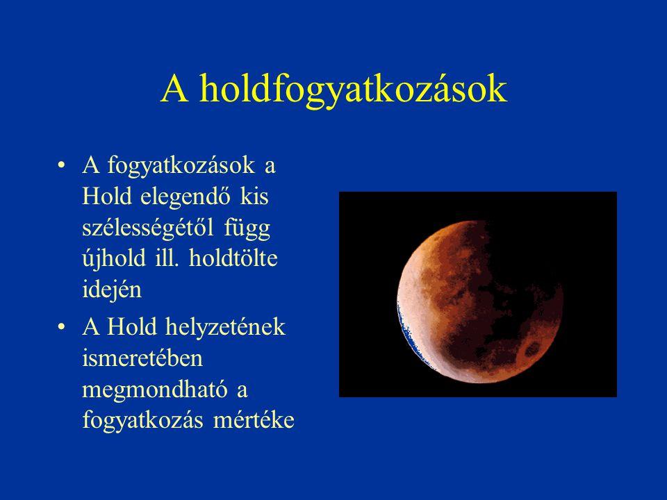A holdfogyatkozások A fogyatkozások a Hold elegendő kis szélességétől függ újhold ill. holdtölte idején A Hold helyzetének ismeretében megmondható a f