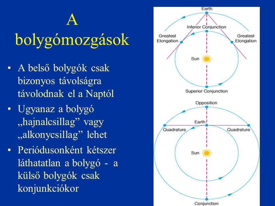 """A bolygómozgások A belső bolygók csak bizonyos távolságra távolodnak el a Naptól Ugyanaz a bolygó """"hajnalcsillag"""" vagy """"alkonycsillag"""" lehet Perióduso"""