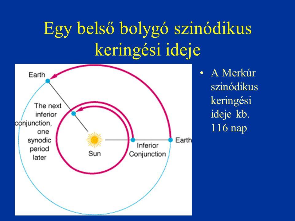 Egy belső bolygó szinódikus keringési ideje A Merkúr szinódikus keringési ideje kb. 116 nap