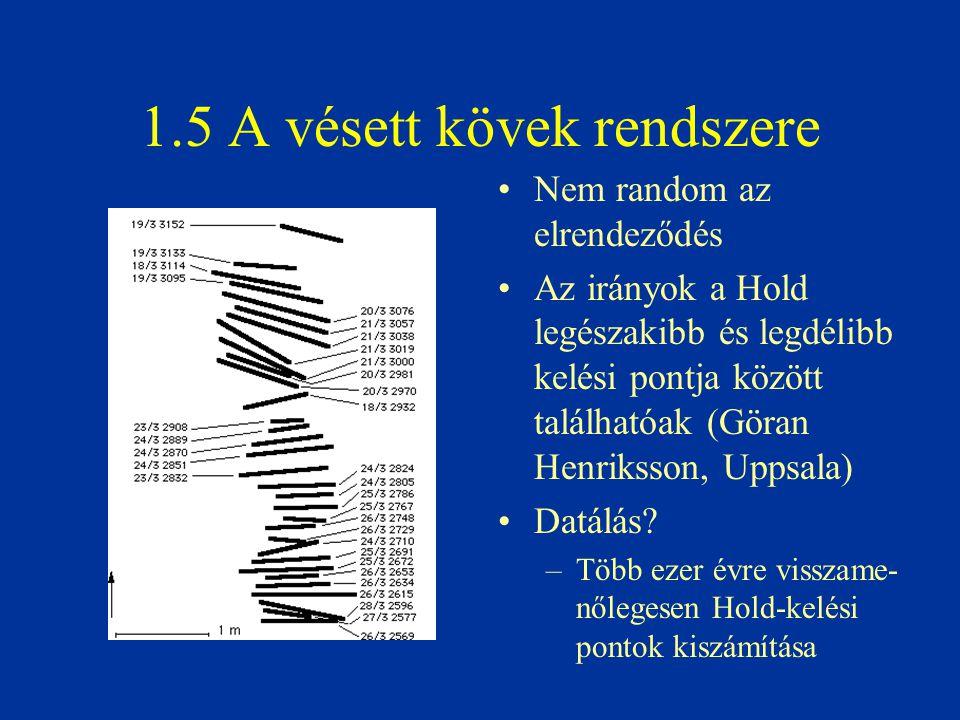 1.5 A vésett kövek rendszere Nem random az elrendeződés Az irányok a Hold legészakibb és legdélibb kelési pontja között találhatóak (Göran Henriksson,