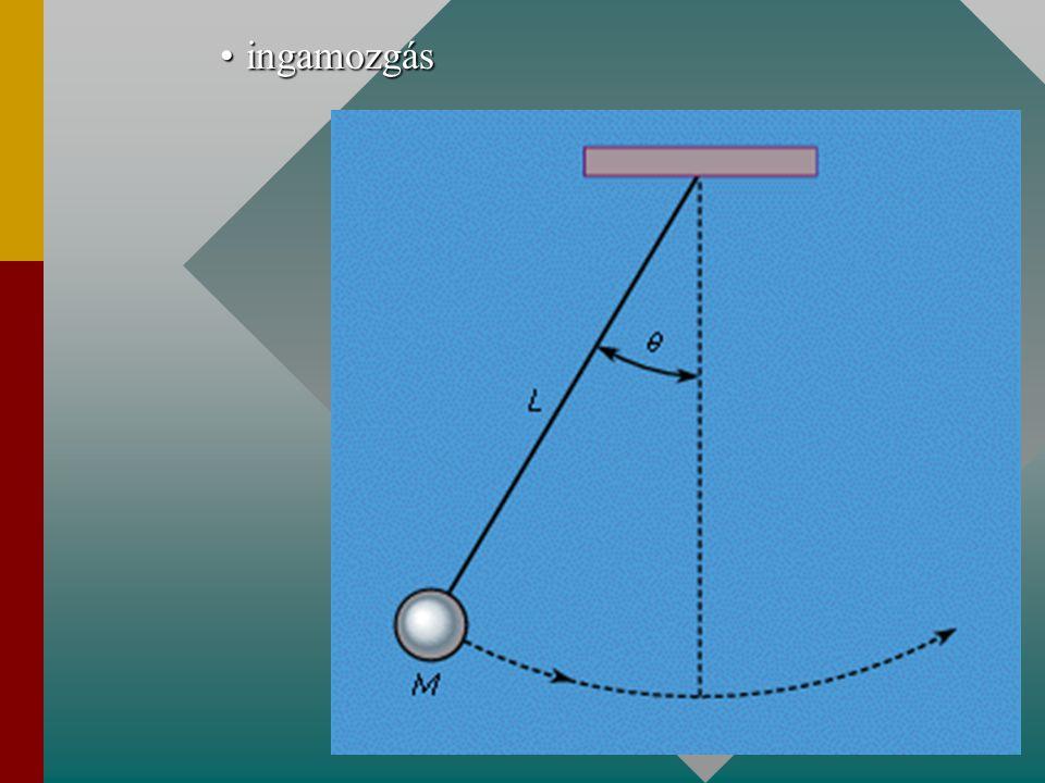 """relativitási elvrelativitási elv szabadesésszabadesés –gyorsuló mozgás: """" –gyorsuló mozgás: """"I."""