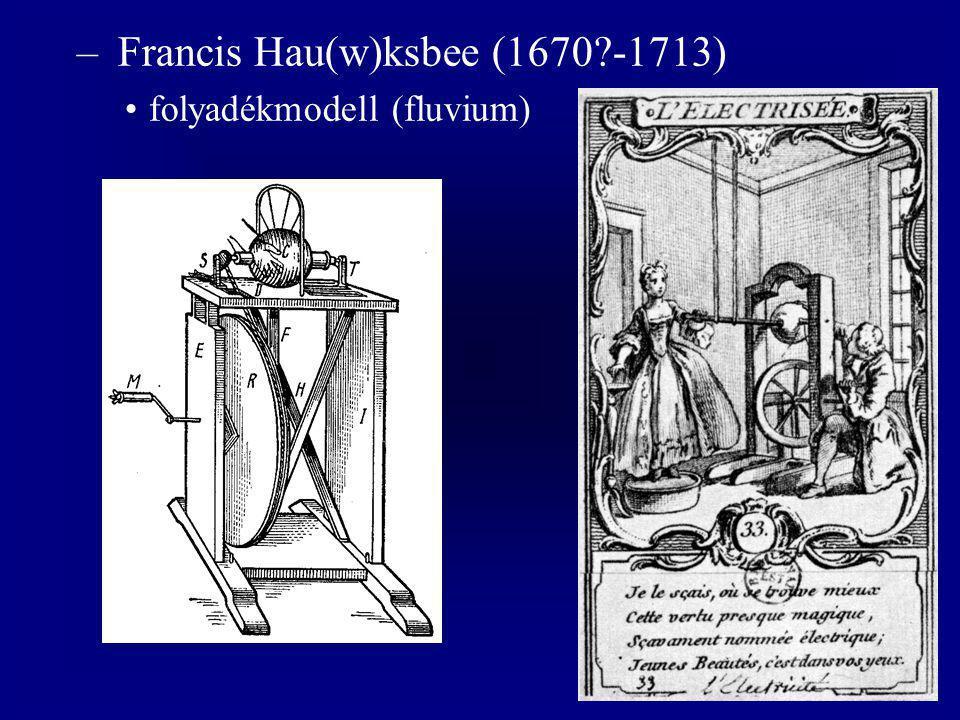 – Francis Hau(w)ksbee (1670?-1713) folyadékmodell (fluvium)