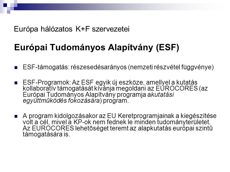 Európa hálózatos K+F szervezetei Európai Tudományos Alapítvány (ESF) ESF-támogatás: részesedésarányos (nemzeti részvétel függvénye) ESF-Programok: Az ESF egyik új eszköze, amellyel a kutatás kollaboratív támogatását kívánja megoldani az EUROCORES (az Európai Tudományos Alapítvány programja akutatási együttmûködés fokozására) program.