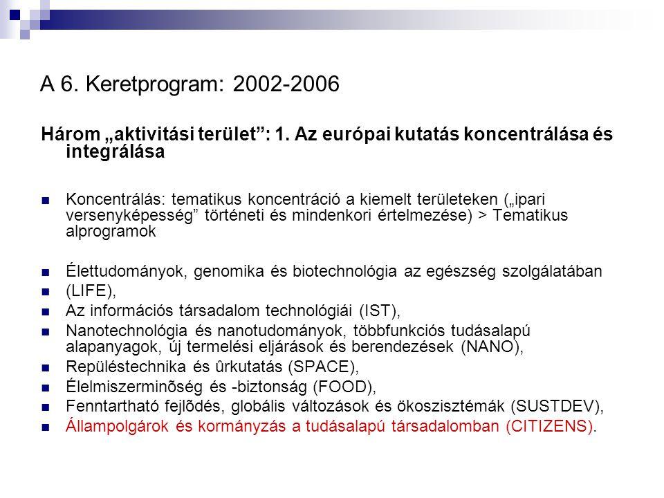"""A 6. Keretprogram: 2002-2006 Három """"aktivitási terület"""": 1. Az európai kutatás koncentrálása és integrálása Koncentrálás: tematikus koncentráció a kie"""