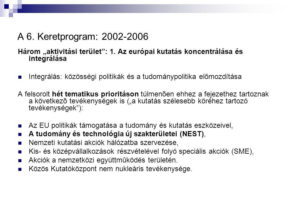 """A 6. Keretprogram: 2002-2006 Három """"aktivitási terület"""": 1. Az európai kutatás koncentrálása és integrálása Integrálás: közösségi politikák és a tudom"""