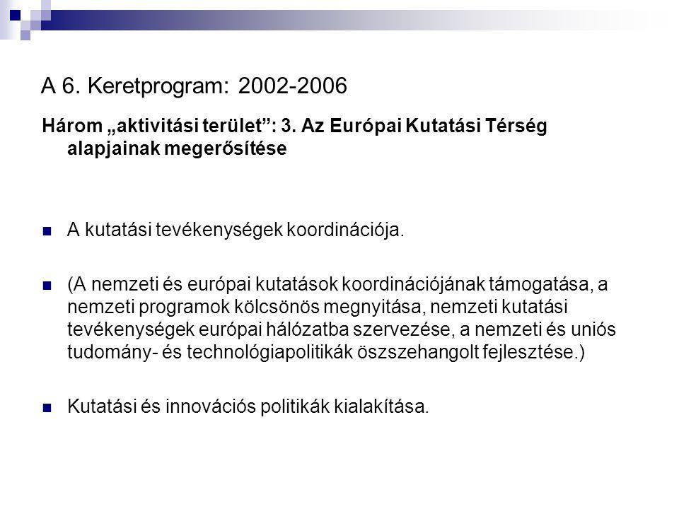 """A 6. Keretprogram: 2002-2006 Három """"aktivitási terület"""": 3. Az Európai Kutatási Térség alapjainak megerősítése A kutatási tevékenységek koordinációja."""