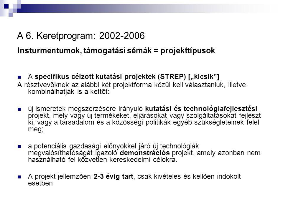 """A 6. Keretprogram: 2002-2006 Insturmentumok, támogatási sémák = projekttípusok A specifikus célzott kutatási projektek (STREP) [""""kicsik""""] A résztvevõk"""