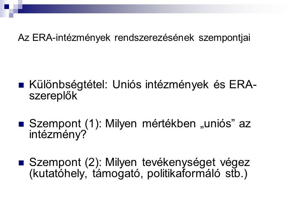 """Az ERA-intézmények rendszerezésének szempontjai Különbségtétel: Uniós intézmények és ERA- szereplők Szempont (1): Milyen mértékben """"uniós az intézmény."""