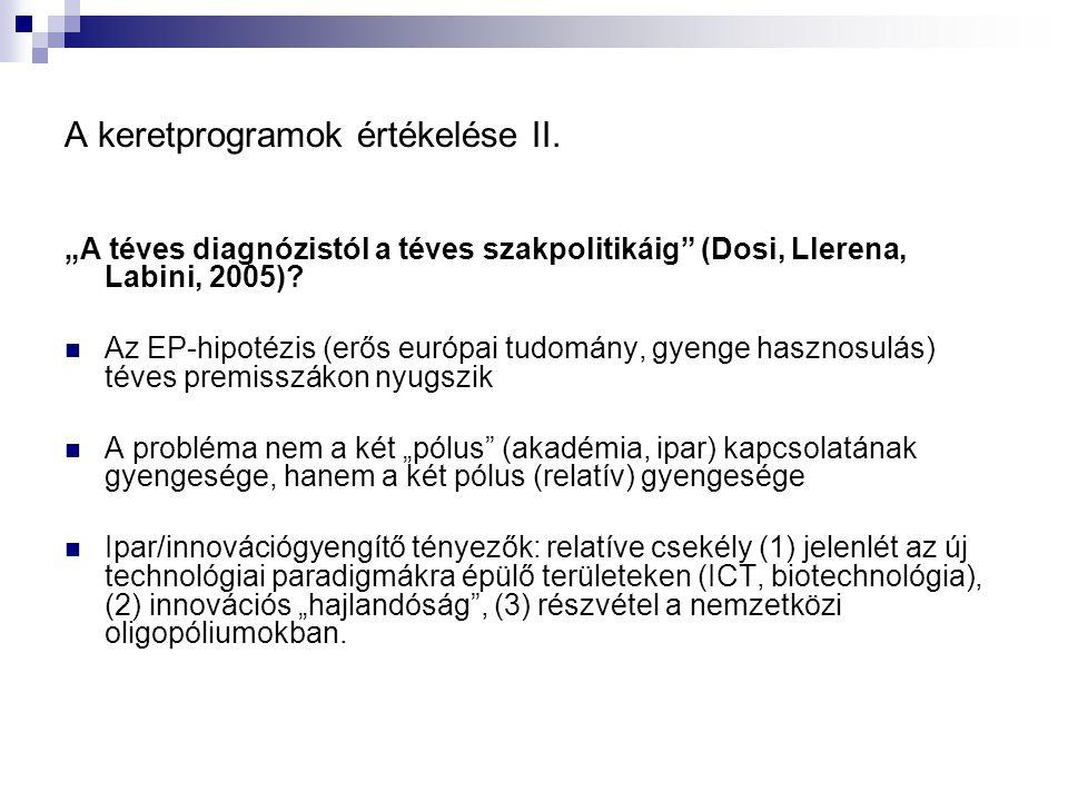 """A keretprogramok értékelése II. """"A téves diagnózistól a téves szakpolitikáig"""" (Dosi, Llerena, Labini, 2005)? Az EP-hipotézis (erős európai tudomány, g"""