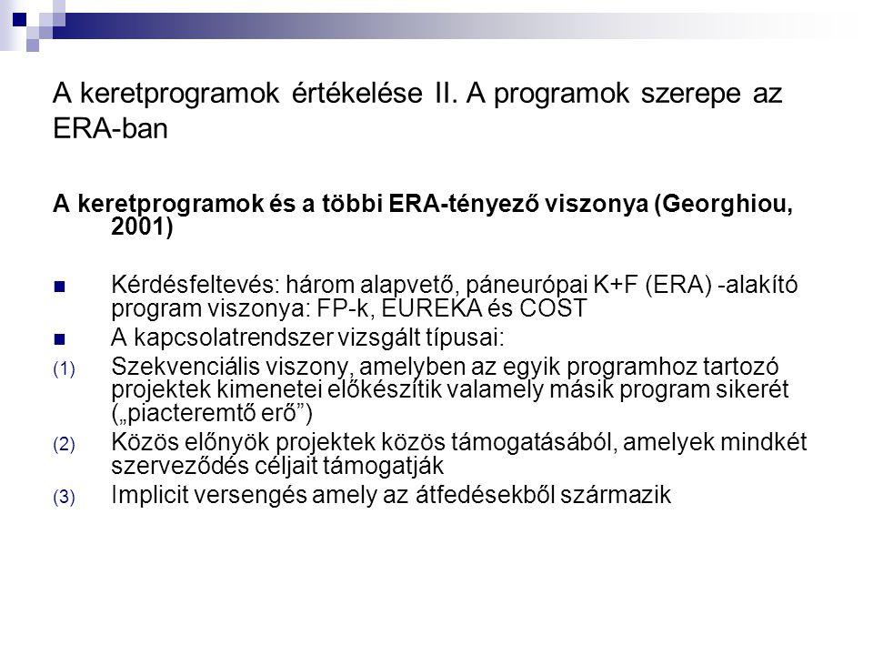 A keretprogramok értékelése II. A programok szerepe az ERA-ban A keretprogramok és a többi ERA-tényező viszonya (Georghiou, 2001) Kérdésfeltevés: háro