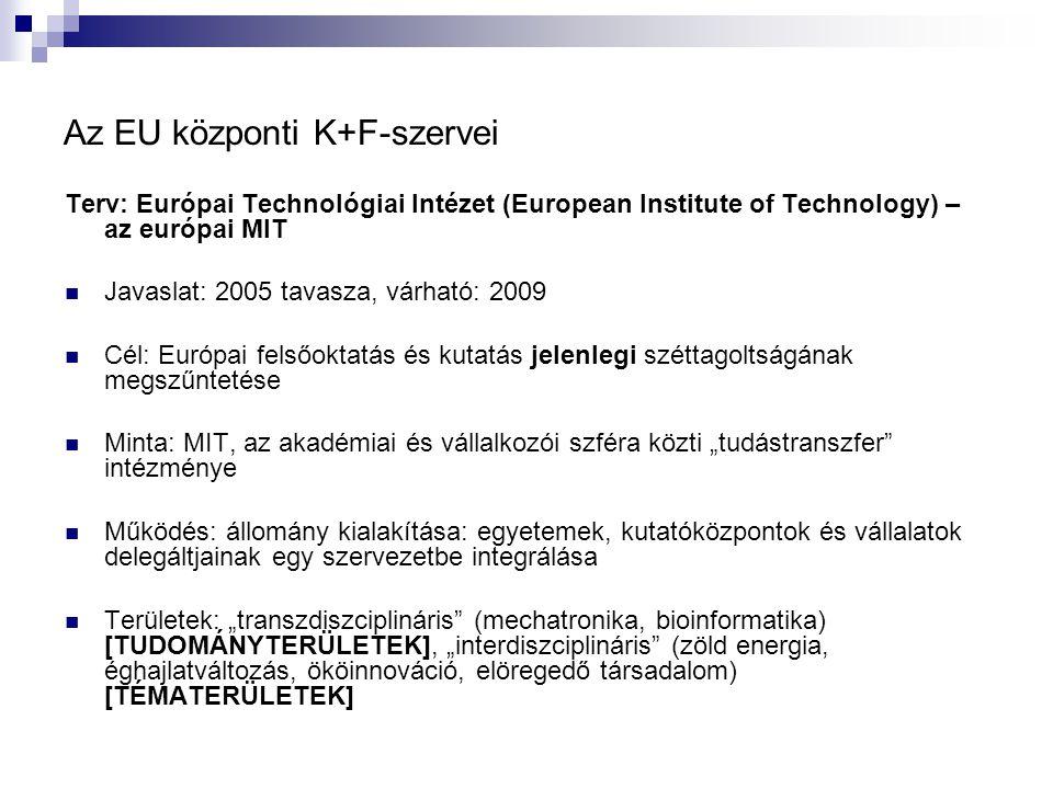 """Az EU központi K+F-szervei Terv: Európai Technológiai Intézet (European Institute of Technology) – az európai MIT Javaslat: 2005 tavasza, várható: 2009 Cél: Európai felsőoktatás és kutatás jelenlegi széttagoltságának megszűntetése Minta: MIT, az akadémiai és vállalkozói szféra közti """"tudástranszfer intézménye Működés: állomány kialakítása: egyetemek, kutatóközpontok és vállalatok delegáltjainak egy szervezetbe integrálása Területek: """"transzdiszciplináris (mechatronika, bioinformatika) [TUDOMÁNYTERÜLETEK], """"interdiszciplináris (zöld energia, éghajlatváltozás, ököinnováció, elöregedő társadalom) [TÉMATERÜLETEK]"""