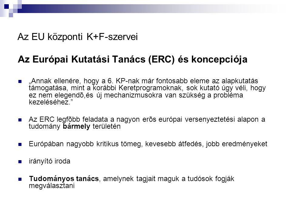 """Az EU központi K+F-szervei Az Európai Kutatási Tanács (ERC) és koncepciója """"Annak ellenére, hogy a 6. KP-nak már fontosabb eleme az alapkutatás támoga"""