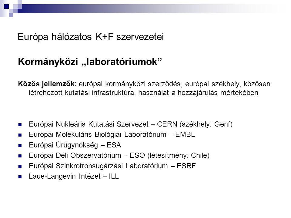 """Európa hálózatos K+F szervezetei Kormányközi """"laboratóriumok Közös jellemzők: európai kormányközi szerződés, európai székhely, közösen létrehozott kutatási infrastruktúra, használat a hozzájárulás mértékében Európai Nukleáris Kutatási Szervezet – CERN (székhely: Genf) Európai Molekuláris Biológiai Laboratórium – EMBL Európai Ûrügynökség – ESA Európai Déli Obszervatórium – ESO (létesítmény: Chile) Európai Szinkrotronsugárzási Laboratórium – ESRF Laue-Langevin Intézet – ILL"""