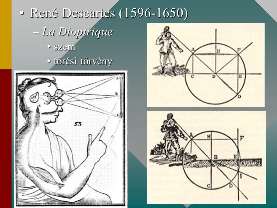 René Descartes (1596-1650)René Descartes (1596-1650) –La Dioptrique szemszem törési törvénytörési törvény