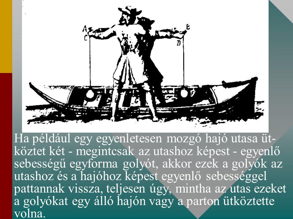 –tehetetlenség, mozgásmennyiség megmaradása, eleven erő –Horologium Oscillatorum (1673)
