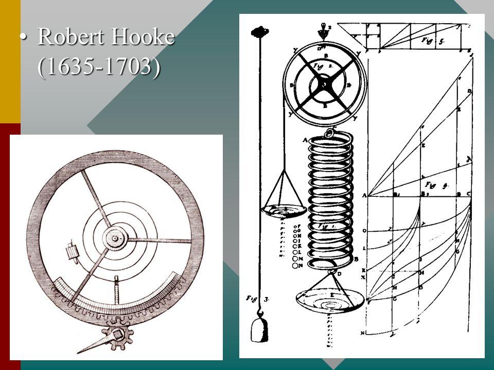 Robert Hooke (1635-1703)Robert Hooke (1635-1703)