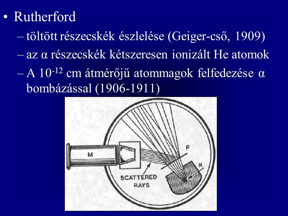 Rutherford –töltött részecskék észlelése (Geiger-cső, 1909) –az α részecskék kétszeresen ionizált He atomok –A 10 -12 cm átmérőjű atommagok felfedezés