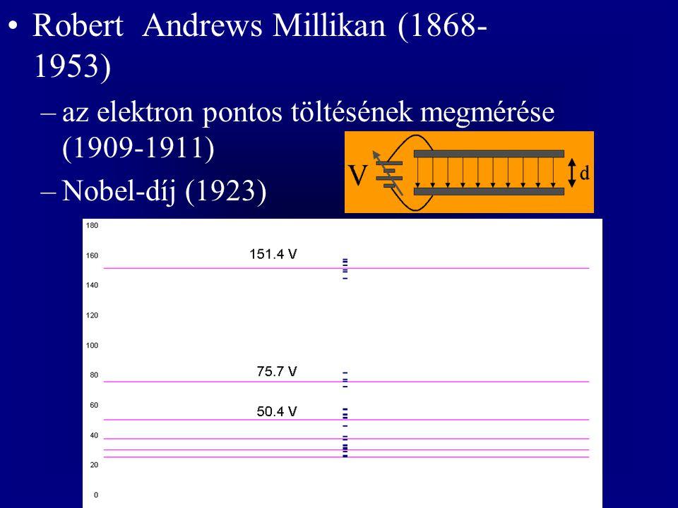 Robert Andrews Millikan (1868- 1953) –az elektron pontos töltésének megmérése (1909-1911) –Nobel-díj (1923)