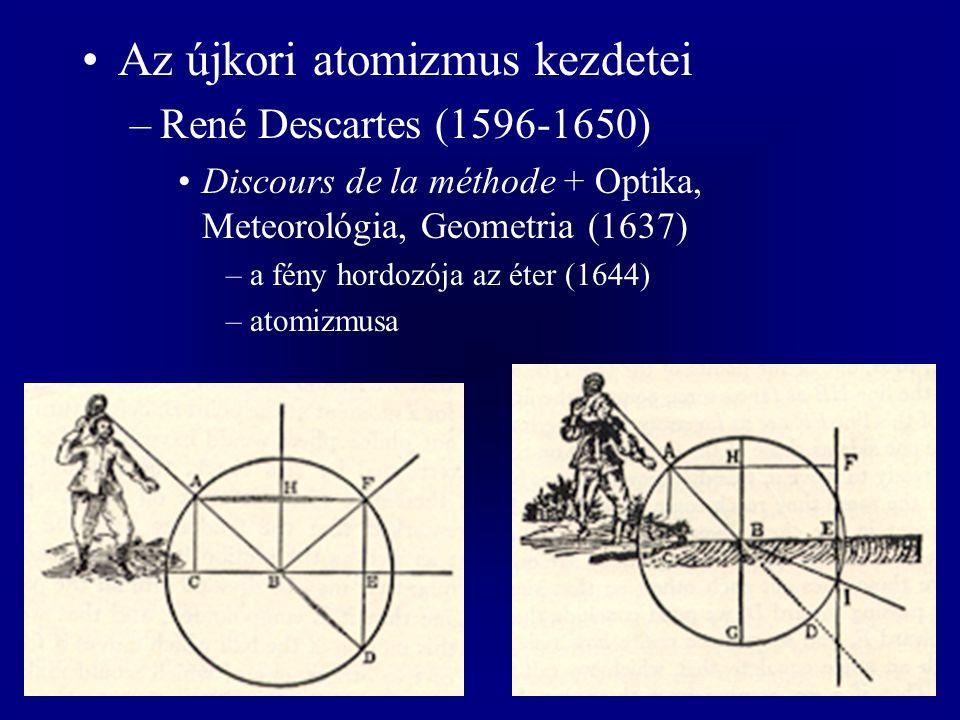 Az újkori atomizmus kezdetei –René Descartes (1596-1650) Discours de la méthode + Optika, Meteorológia, Geometria (1637) –a fény hordozója az éter (1644) –atomizmusa