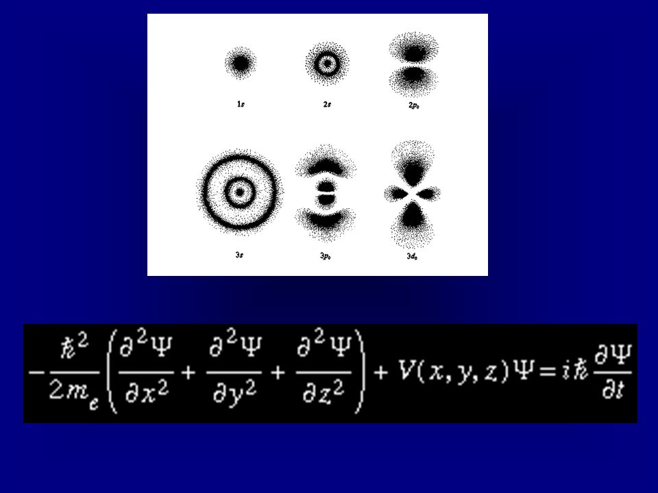 Max Born (1882-1970) –valószínűségi interpretáció, Born- közelítés, operátor-fogalom (1926) –Nobel-díj (1954) Paul Adrien Maurice Dirac (1902- 1984) –matematikai apparátus (1926) –Nobel-díj (1933) de Broglie –vezérhullám-elmélet (1927)