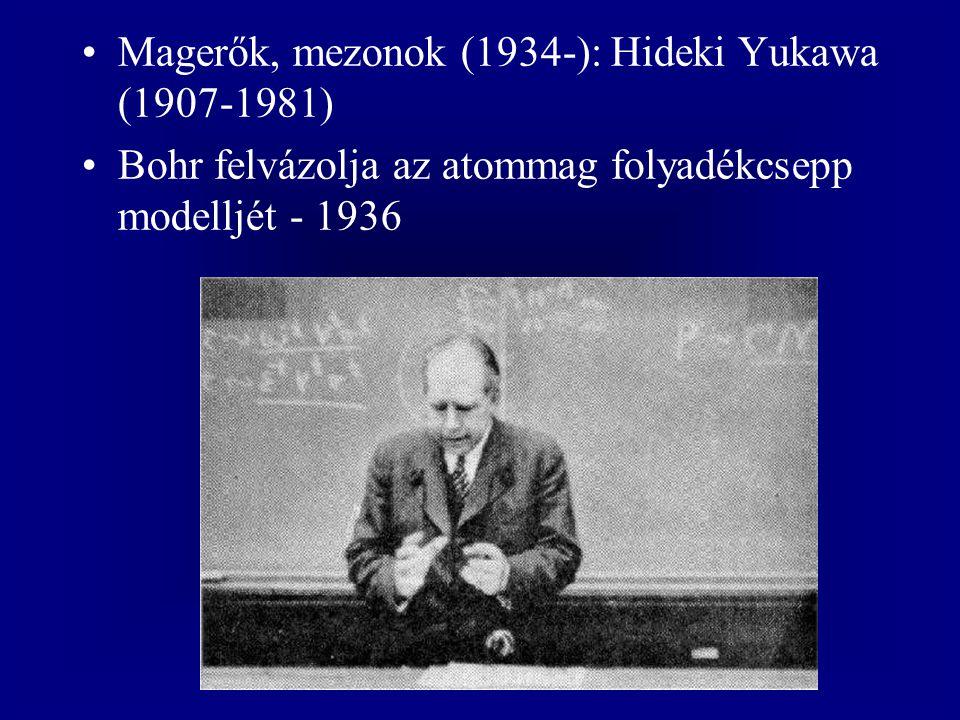 Magerők, mezonok (1934-): Hideki Yukawa (1907-1981) Bohr felvázolja az atommag folyadékcsepp modelljét - 1936