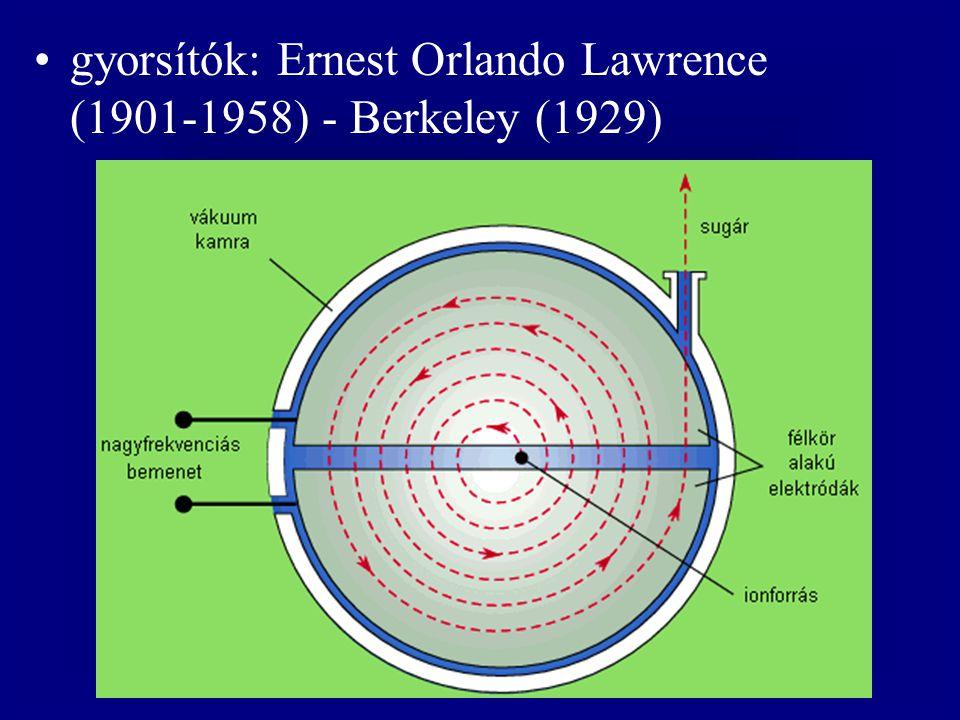 magspektrum: β sugárzás  neutrino (Pauli, 1927-1931) neutron - James Chadwick (1891-1974), 1932 kozmikus sugárzás, pozitron - Dirac, Carl David Anderson (1905-1991), 1932 izotópspin, magerők – Heisenberg, 1932 a tömeg-energia ekvivalencia igazolása magátalakuláskor – Rutherford, 1933