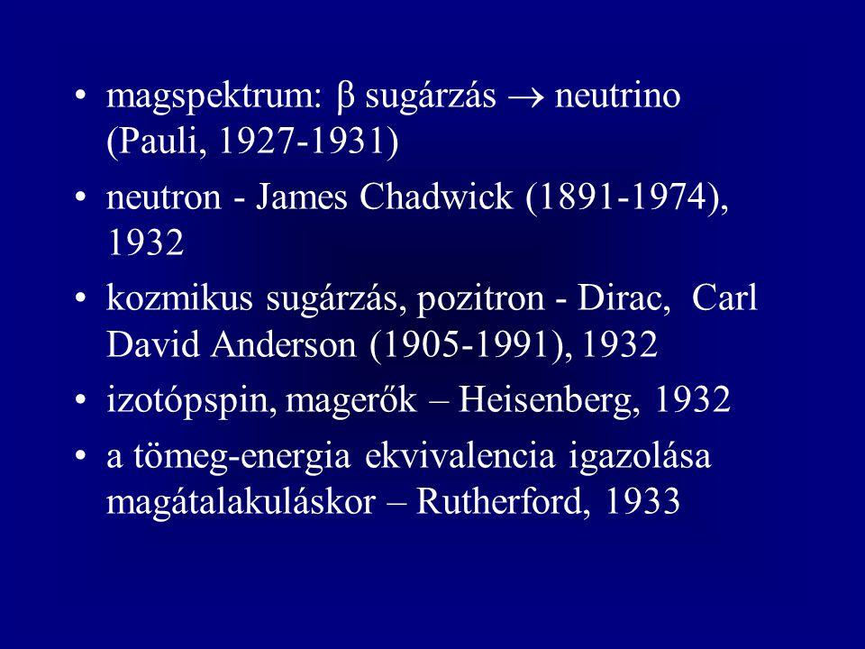 magspektrum: β sugárzás  neutrino (Pauli, 1927-1931) neutron - James Chadwick (1891-1974), 1932 kozmikus sugárzás, pozitron - Dirac, Carl David Ander
