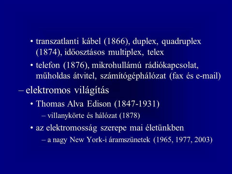 transzatlanti kábel (1866), duplex, quadruplex (1874), időosztásos multiplex, telex telefon (1876), mikrohullámú rádiókapcsolat, műholdas átvitel, számítógéphálózat (fax és e-mail) –elektromos világítás Thomas Alva Edison (1847-1931) –villanykörte és hálózat (1878) az elektromosság szerepe mai életünkben –a nagy New York-i áramszünetek (1965, 1977, 2003)