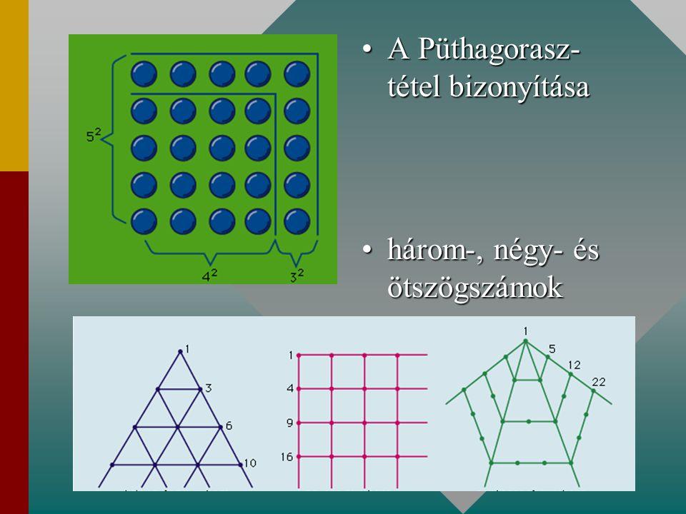 A Püthagorasz- tétel bizonyítása három-, négy- és ötszögszámok