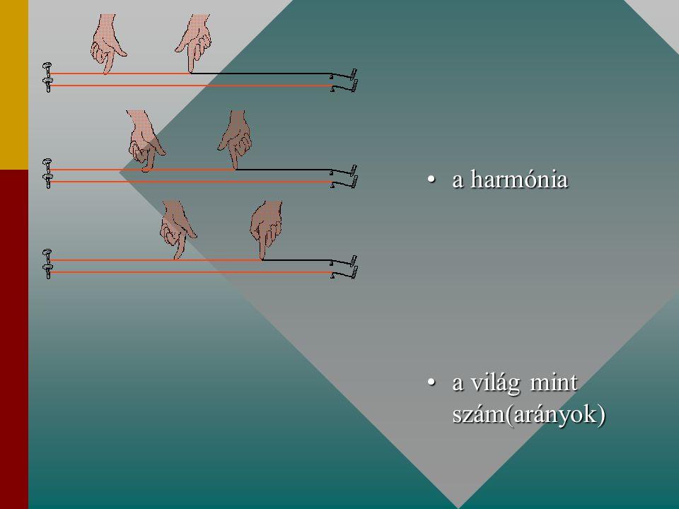 a harmóniaa harmónia a világ mint szám(arányok)a világ mint szám(arányok)