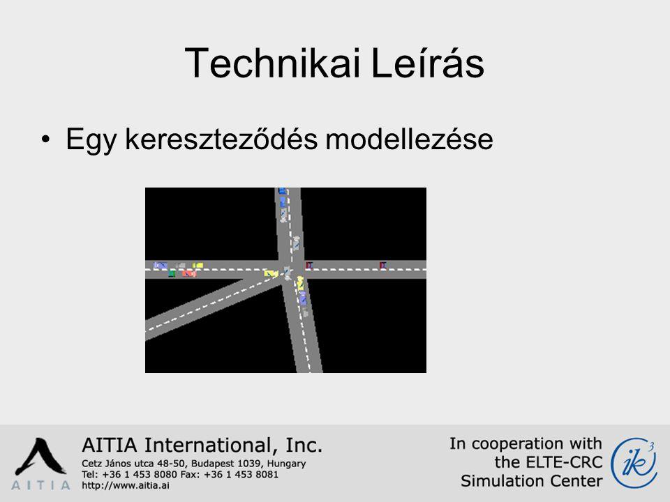 Technikai Leírás Egy kereszteződés modellezése
