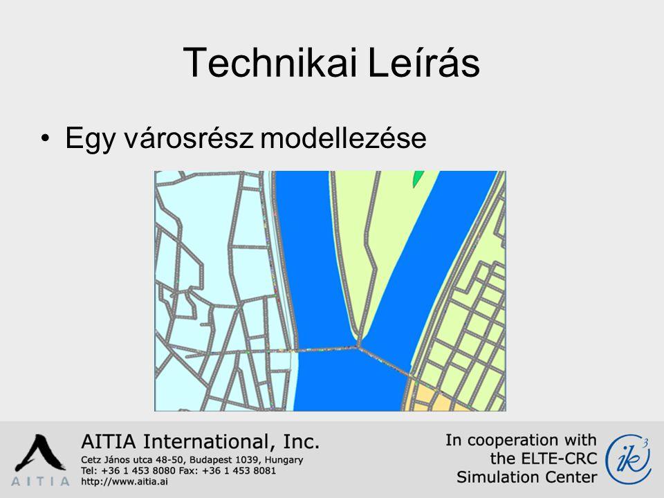Technikai Leírás Egy városrész modellezése