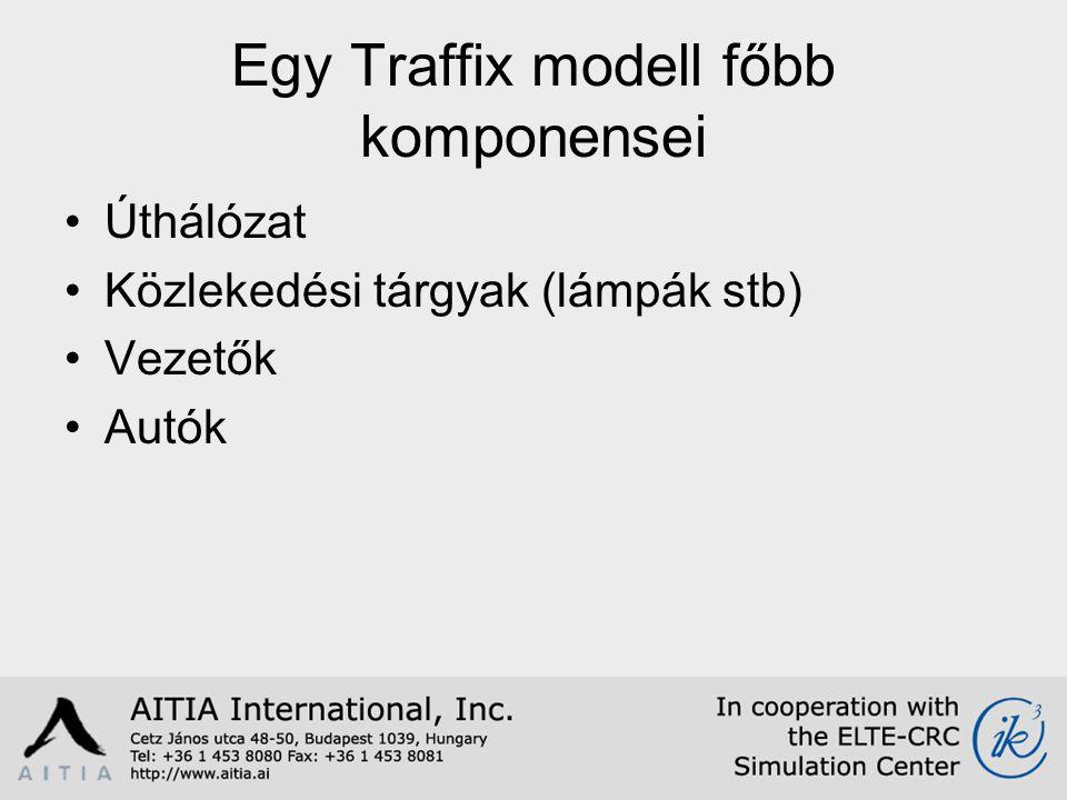 Egy Traffix modell főbb komponensei Úthálózat Közlekedési tárgyak (lámpák stb) Vezetők Autók