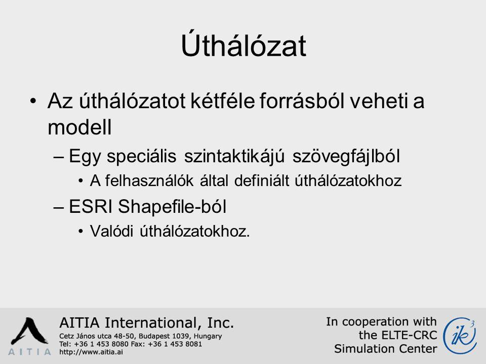 Az úthálózatot kétféle forrásból veheti a modell –Egy speciális szintaktikájú szövegfájlból A felhasználók által definiált úthálózatokhoz –ESRI Shapefile-ból Valódi úthálózatokhoz.