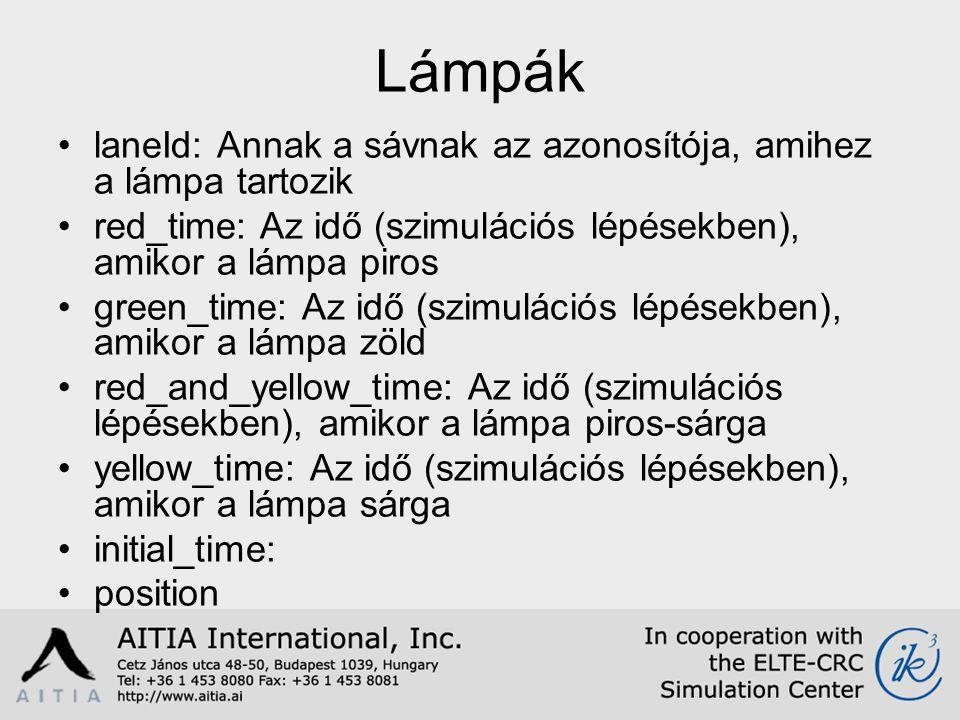 Lámpák laneId: Annak a sávnak az azonosítója, amihez a lámpa tartozik red_time: Az idő (szimulációs lépésekben), amikor a lámpa piros green_time: Az idő (szimulációs lépésekben), amikor a lámpa zöld red_and_yellow_time: Az idő (szimulációs lépésekben), amikor a lámpa piros-sárga yellow_time: Az idő (szimulációs lépésekben), amikor a lámpa sárga initial_time: position