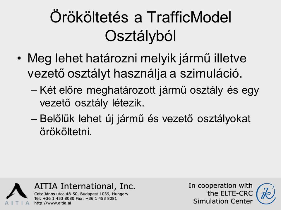 Örököltetés a TrafficModel Osztályból Meg lehet határozni melyik jármű illetve vezető osztályt használja a szimuláció.