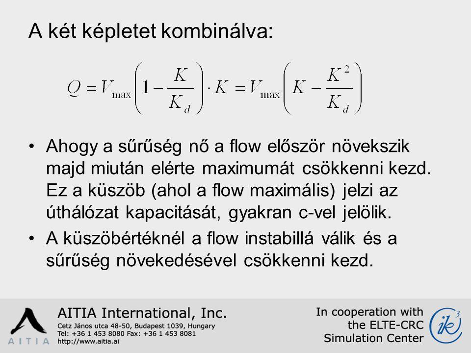 A két képletet kombinálva: Ahogy a sűrűség nő a flow először növekszik majd miután elérte maximumát csökkenni kezd.