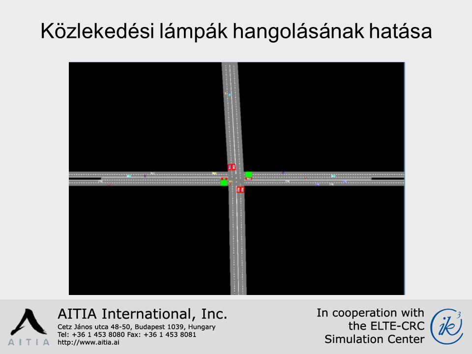 Közlekedési lámpák hangolásának hatása