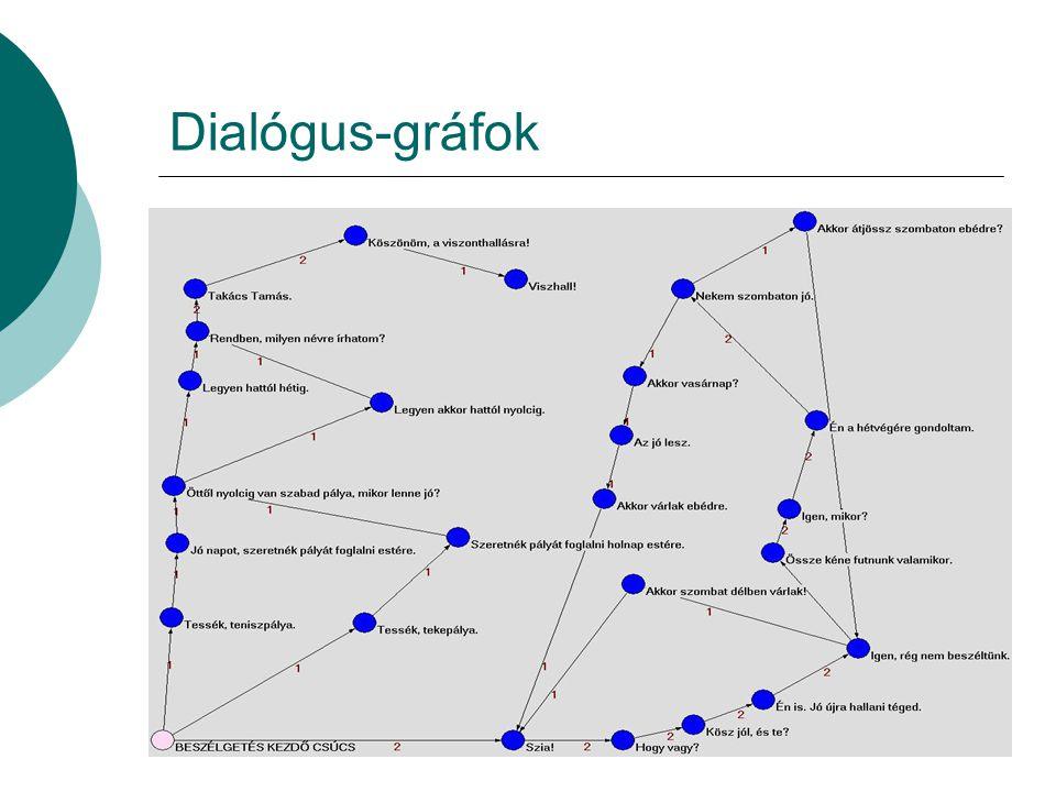 Dialógus-gráfok