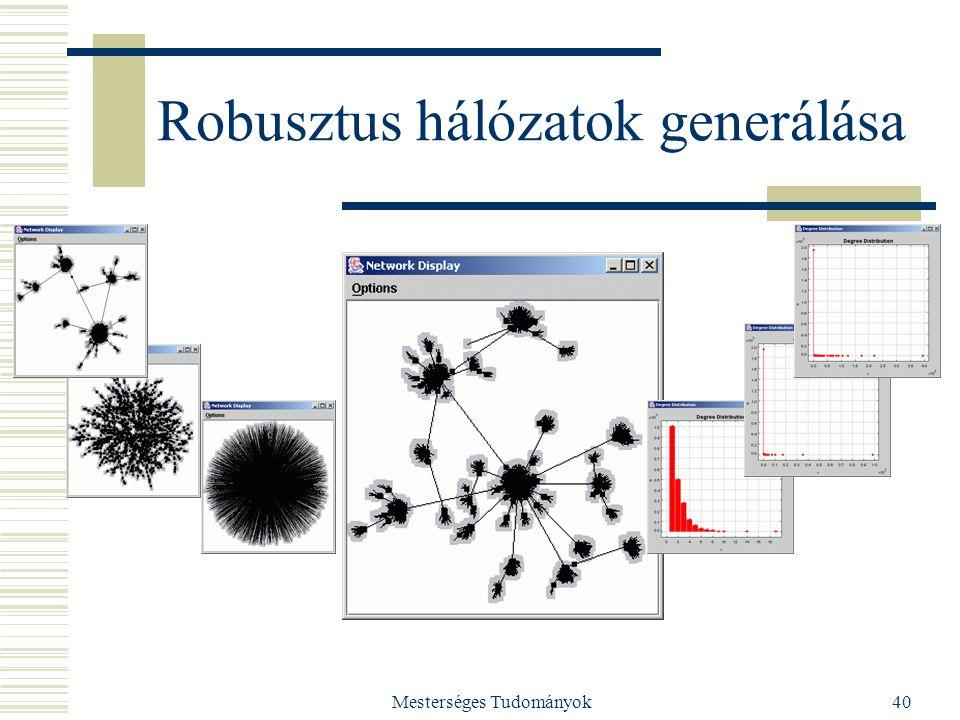 Mesterséges Tudományok40 Robusztus hálózatok generálása
